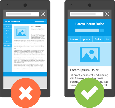 A Definitive Guide to Google's New Mobile friendly Algorithm